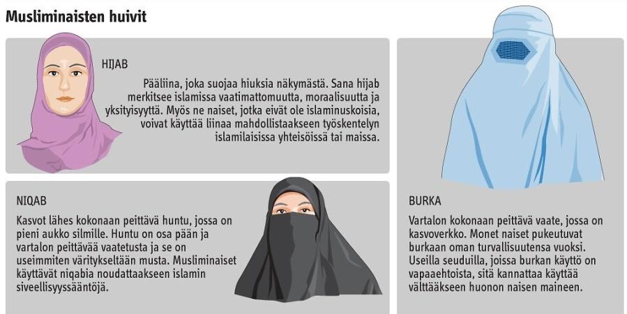 Musliminaiset kertovat: Tämän takia pidän huivia enkä kättele vieraita miehiä