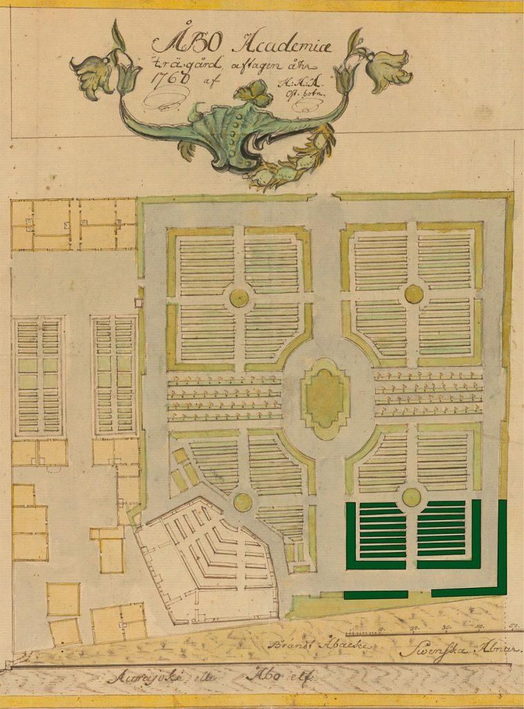 Turun akatemian kasvitieteellisen puutarhan pohjapiirros. Kuvassa ylhäältä päin kuvattuja, symmetrisesti aseteltuja istutuksia.